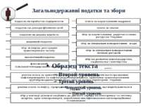 Загальнодержавні податки та збори