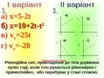 a) x=5-2t б) x=10+2t-t2 в) vx=25t г) vx=-20 Рівнодійна сил, прикладених до ті...