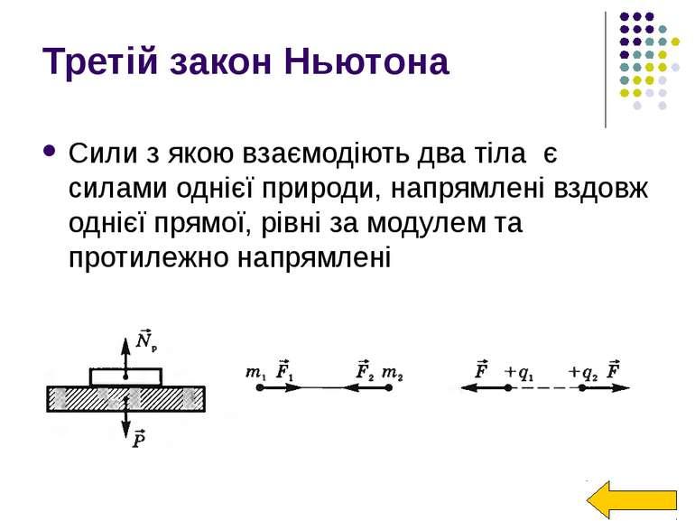 Третій закон Ньютона Сили з якою взаємодіють два тіла є силами однієї природи...