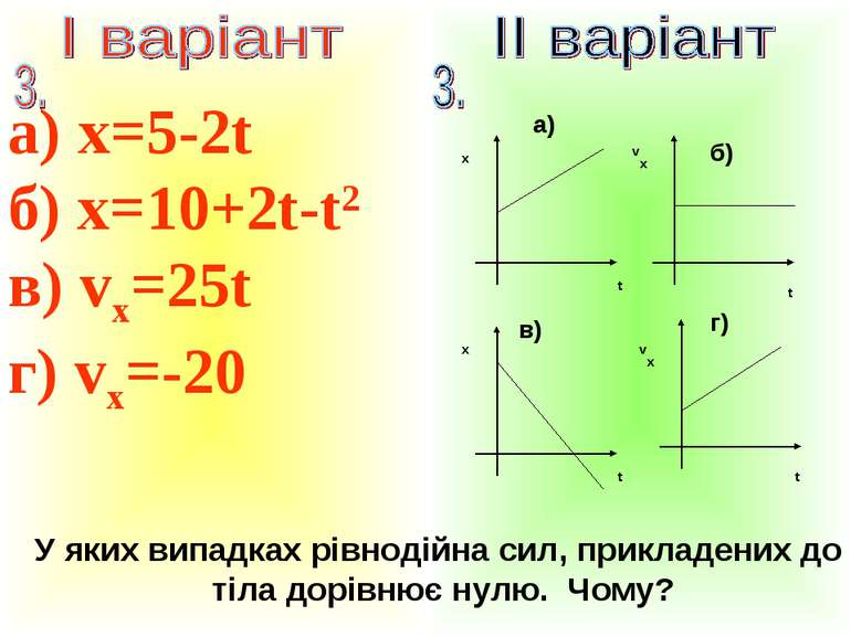 a) x=5-2t б) x=10+2t-t2 в) vx=25t г) vx=-20 У яких випадках рівнодійна сил, п...
