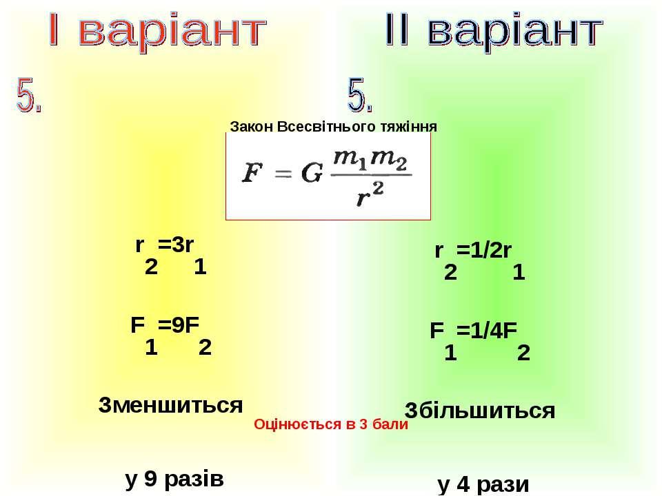 Закон Всесвітнього тяжіння r2=3r1 F1=9F2 Зменшиться у 9 разів r2=1/2r1 F1=1/4...