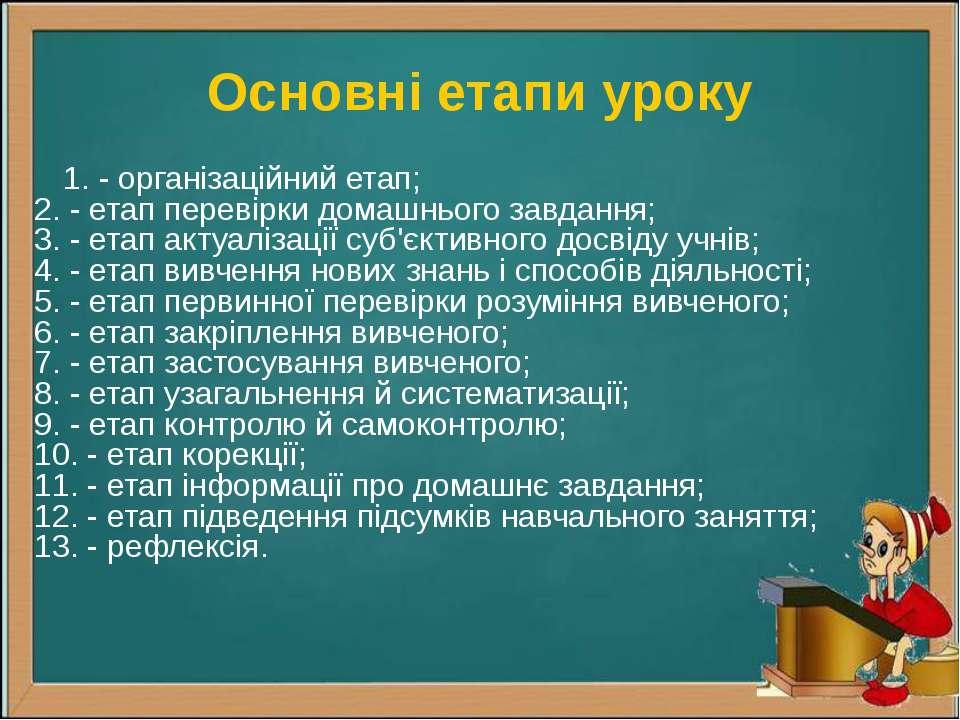 Основні етапи уроку 1. - організаційний етап; 2. - етап перевірки домашнього ...