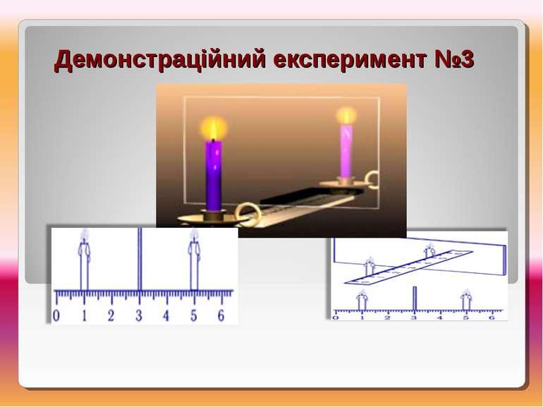 Демонстраційний експеримент №3