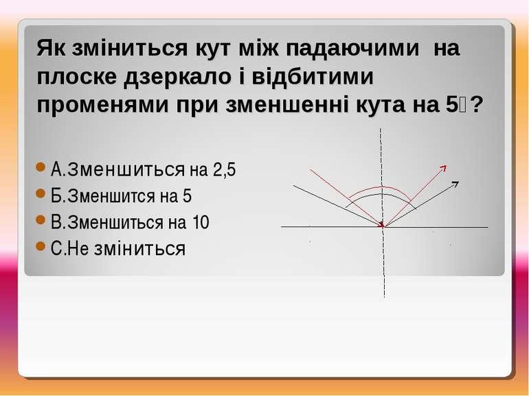 Як зміниться кут між падаючими на плоске дзеркало і відбитими променями при з...