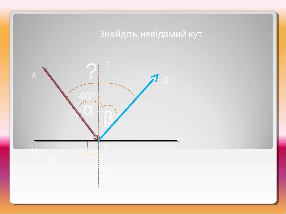 M N A C D O α β В 40° ? Знайдіть невідомий кут