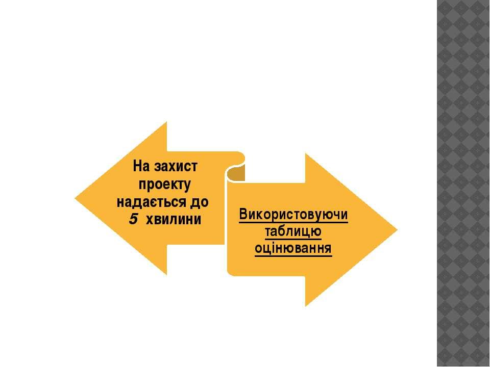 Захист проектів проведемо за такою схемою