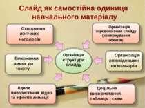 Слайд як самостійна одиниця навчального матеріалу