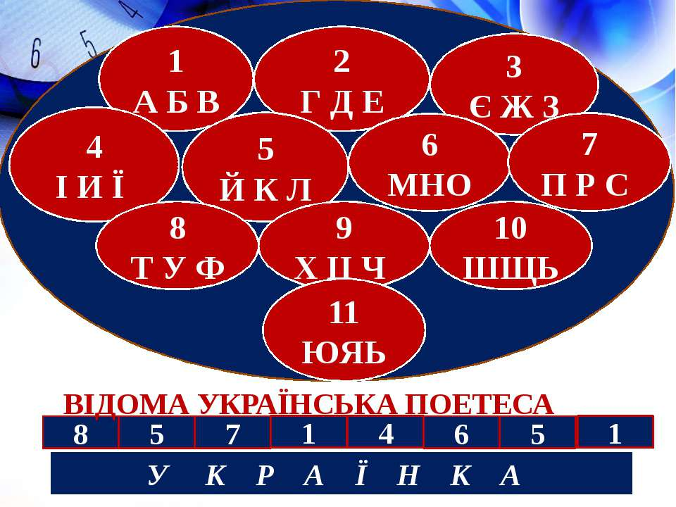 1 А Б В 2 Г Д Е 3 Є Ж З 4 І И Ї 5 Й К Л 6 МНО 7 П Р С 8 Т У Ф 9 Х Ц Ч 10 ШЩЬ ...