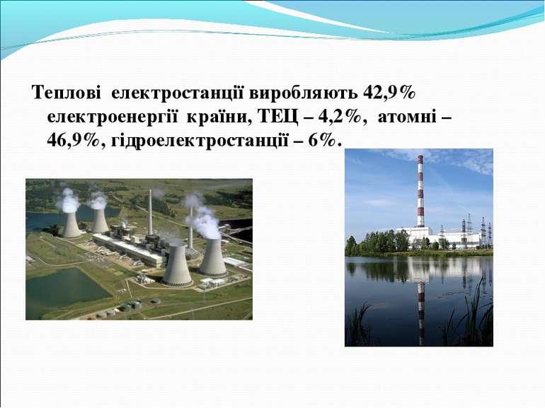 Теплові електростанції виробляють 42,9% електроенергії країни, ТЕЦ – 4,2%, ат...