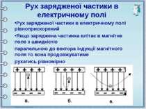 Рух зарядженої частики в електричному полі рівноприскорений Якщо заряджена ча...