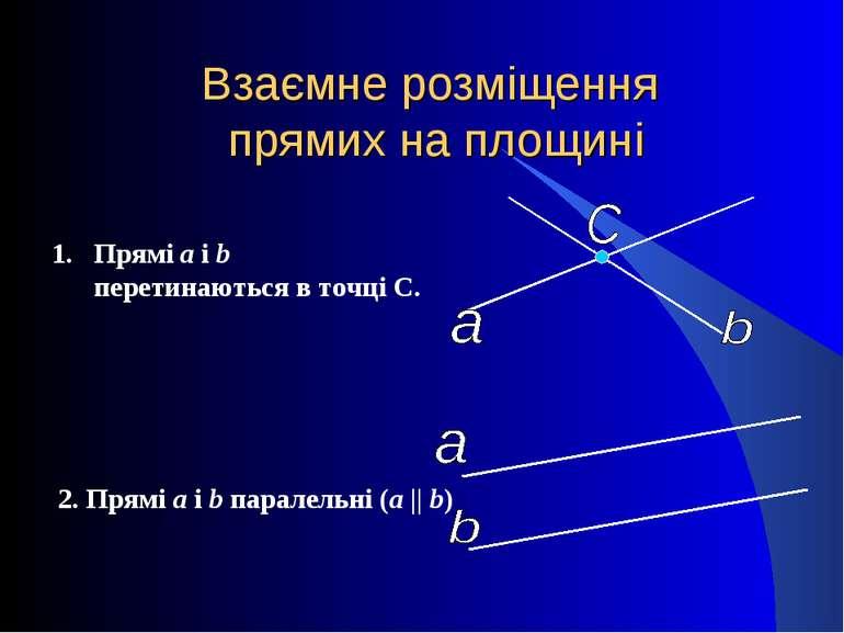 Взаємне розміщення прямих на площині Прямі а і b перетинаються в точці С. 2. ...