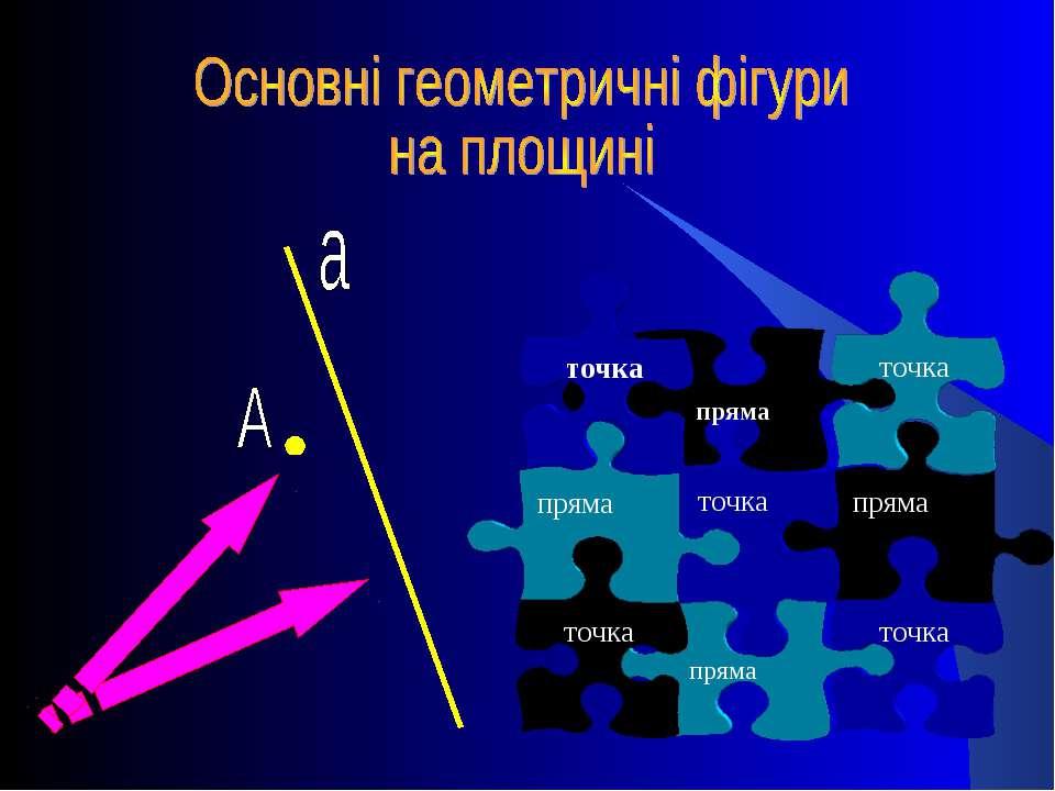 пряма пряма точка точка пряма точка пряма точка точка