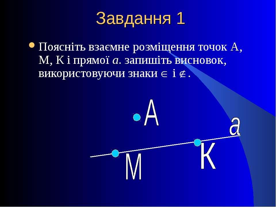 Завдання 1 Поясніть взаємне розміщення точок А, М, К і прямої а. запишіть вис...