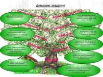 Домашнє завдання Гроші Паперові гроші Монети Вексель Банкнота Кредитна картка...