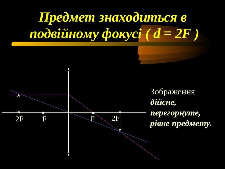 Предмет знаходиться в подвійному фокусі ( d = 2F ) Зображення дійсне, перегор...