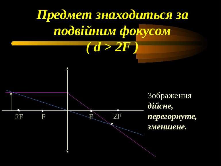 Предмет знаходиться за подвійним фокусом ( d > 2F ) Зображення дійсне, перего...