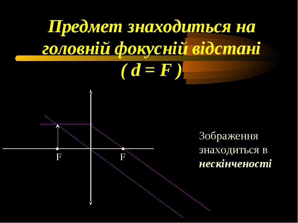 Предмет знаходиться на головній фокусній відстані ( d = F ) Зображення знаход...