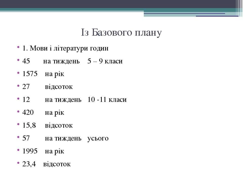 Із Базового плану 1. Мови і літератури годин 45 на тиждень 5 – 9 класи 1575 н...