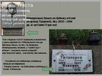Меморіальна дошка на будинку в Києві на вулиці Прорізній, де у 1923—1934 рр. ...