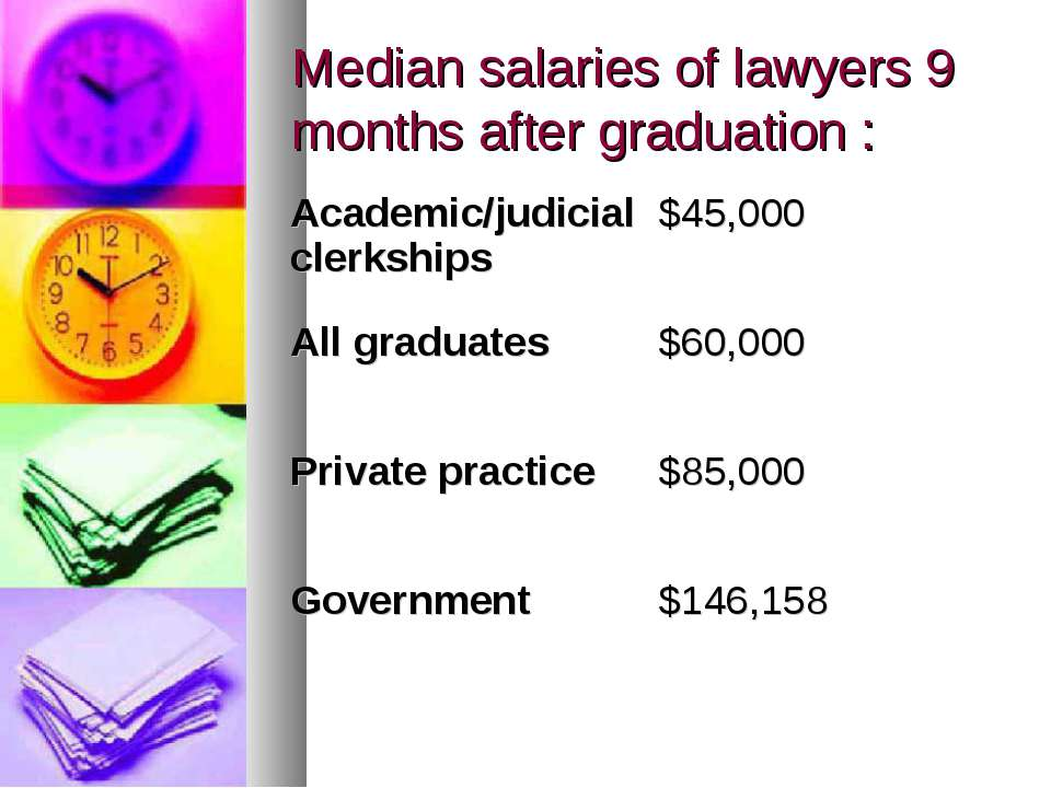Median salaries of lawyers 9 months after graduation : Academic/judicial cler...