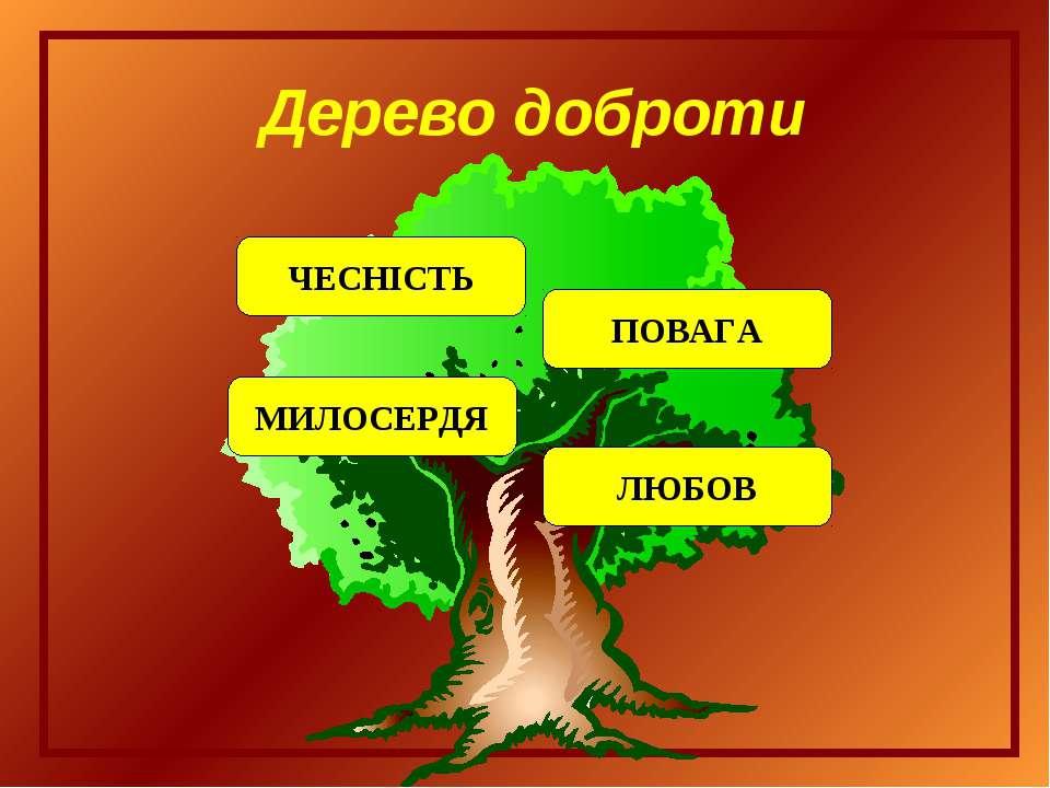 Дерево доброти ЧЕСНІСТЬ ПОВАГА МИЛОСЕРДЯ ЛЮБОВ