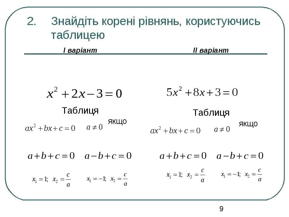 Знайдіть корені рівнянь, користуючись таблицею І варіант ІІ варіант Таблиця я...