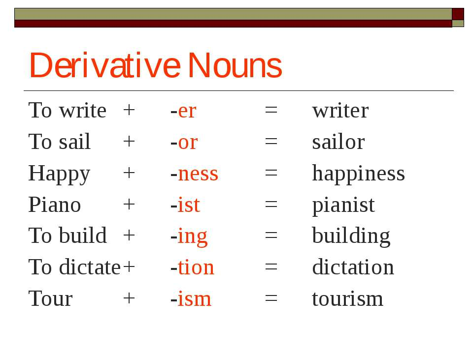 Derivative Nouns To write + -er = writer To sail + -or = sailor Happy + -ness...