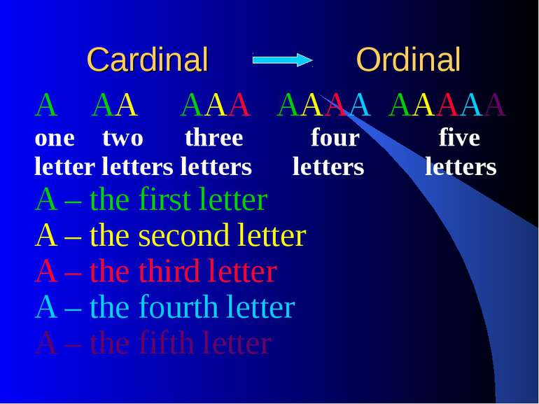 Cardinal Ordinal A AA AAA AAAA AAAAA one two three four five letter letters l...