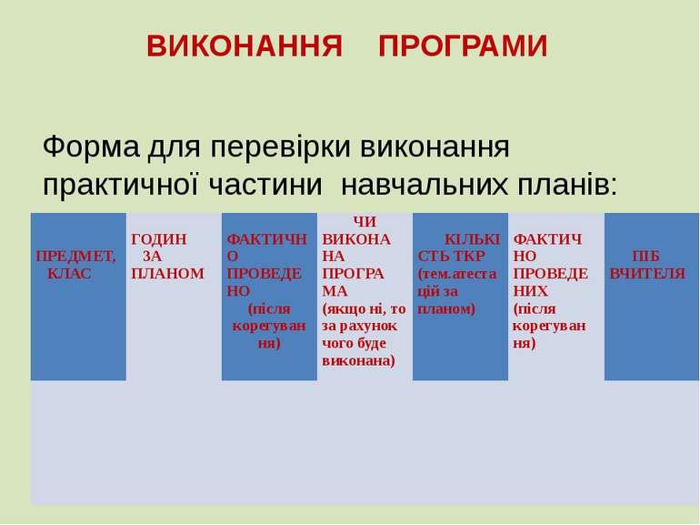 ВИКОНАННЯ ПРОГРАМИ Форма для перевірки виконання практичної частини навчальни...