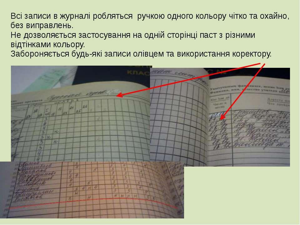 Всі записи в журналі робляться ручкою одного кольору чітко та охайно, без вип...