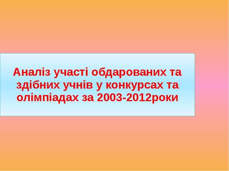Аналіз участі обдарованих та здібних учнів у конкурсах та олімпіадах за 2003-...
