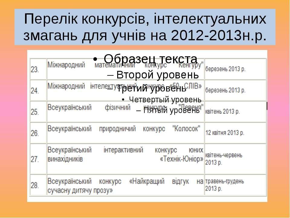Перелік конкурсів, інтелектуальних змагань для учнів на 2012-2013н.р.