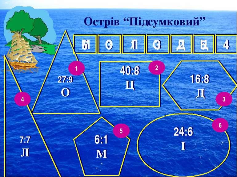 """Острів """"Підсумковий"""" 6 3 1 3 2 5 4 М О Л О Д Ц І 27:9 О 40:8 Ц 16:8 Д 7:7 Л 6..."""
