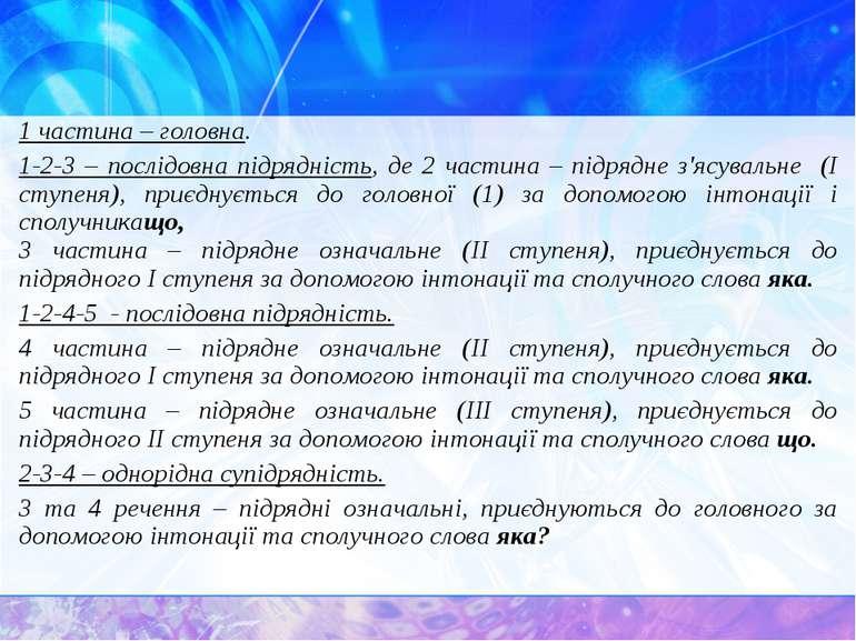 1 частина – головна. 1-2-3 – послідовна підрядність, де 2 частина – підрядне ...
