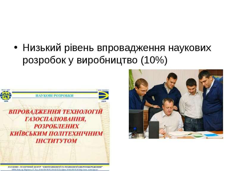 Низький рівень впровадження наукових розробок у виробництво (10%)