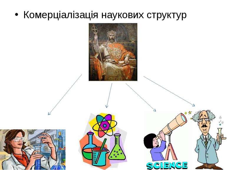 Комерціалізація наукових структур