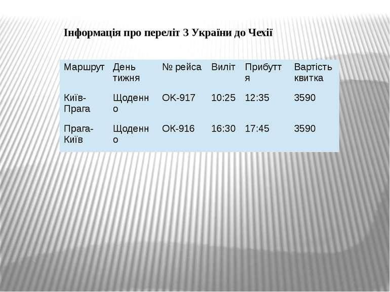 Інформація про переліт З України до Чехії Маршрут День тижня №рейса Виліт При...