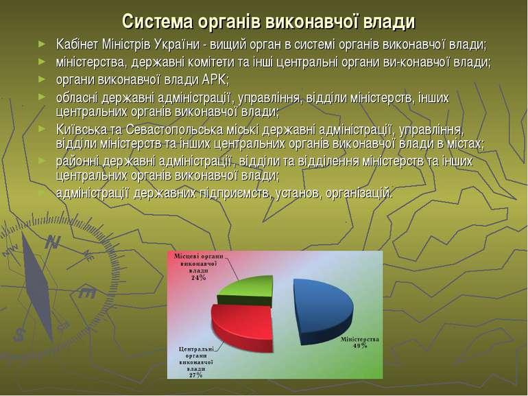 Система органів виконавчої влади Кабінет Міністрів України - вищий орган в си...