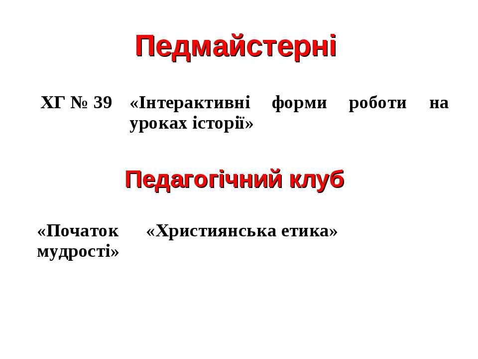 Педмайстерні Педагогічний клуб «Початок мудрості» «Християнська етика» ХГ № 3...