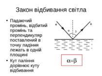Закон відбивання світла Падаючий промінь, відбитий промінь та перпендикуляр п...