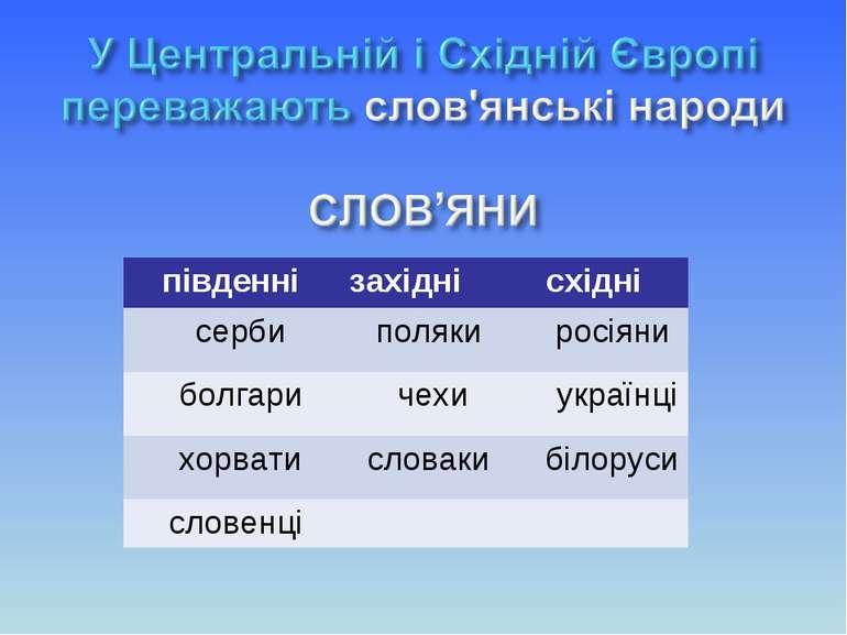 південні західні східні серби поляки росіяни болгари чехи українці хорвати сл...