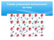 Схема утворення металічного зв'язку