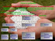 Нітратні добрива Добрива, які містять поживний елемент Нітроген, називаються ...