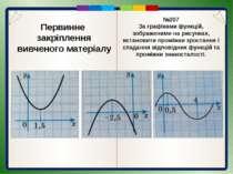 Тест (-1;1) (-∞;0) (1;∞) (-∞;∞) (-1;0) х≠-1 Немаєзначеньх у0 у