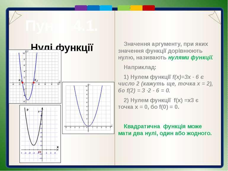 Пункт 4.1. Проміжки знакосталості функції Якщо ж квадратична функція нулів не...