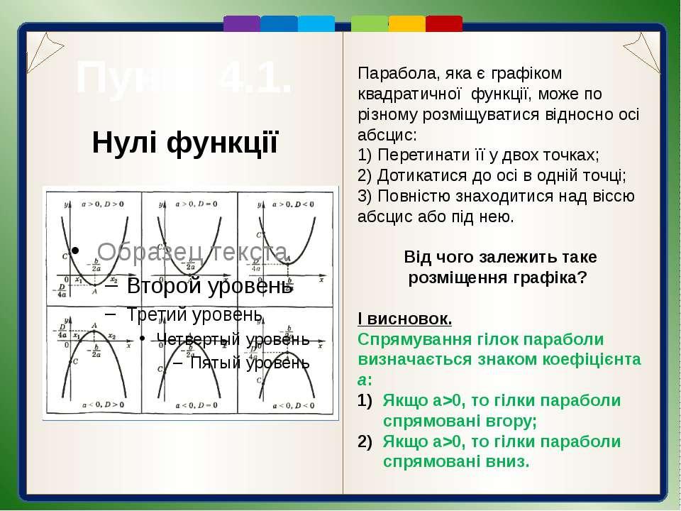 Пункт 4.1. Проміжки знакосталості функції З даних рисунків видно, що у випадк...