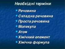 Необхідні терміни: Речовина Складна речовина Проста речовина Молекула Атом Хі...