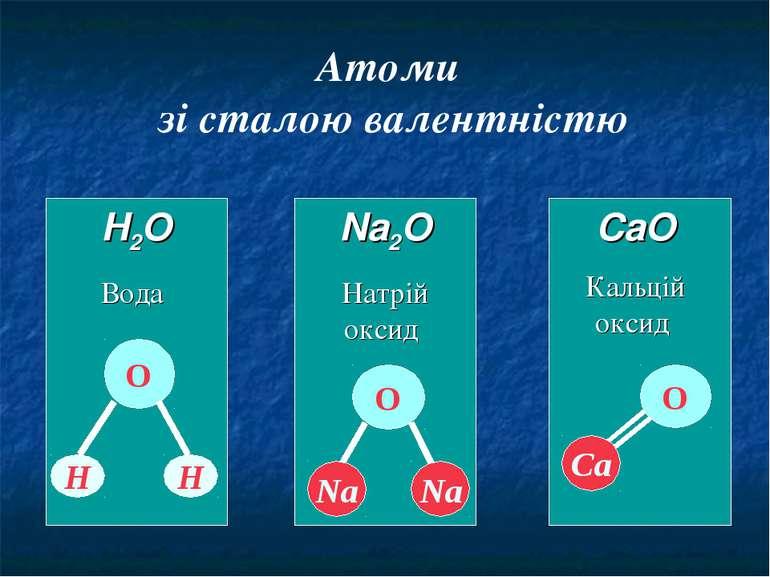 Атоми зі сталою валентністю