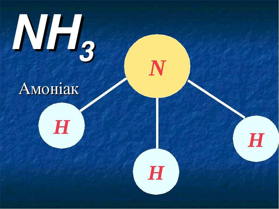 NH3 Амоніак N Н Н Н