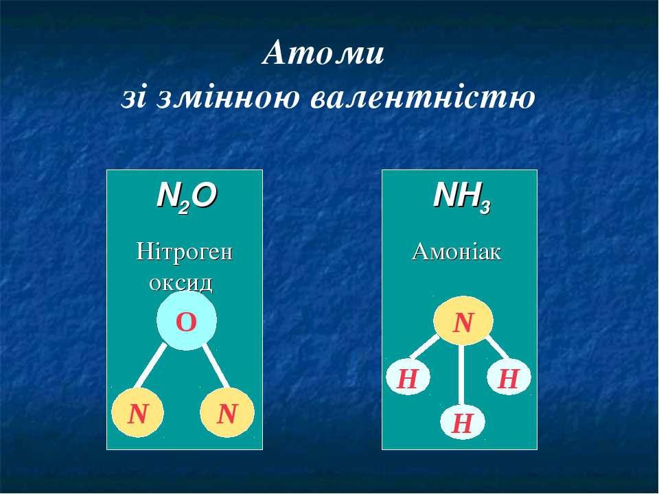 Атоми зі змінною валентністю